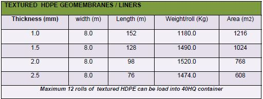 TABLE1 - GEOMEMBRANES / LINER